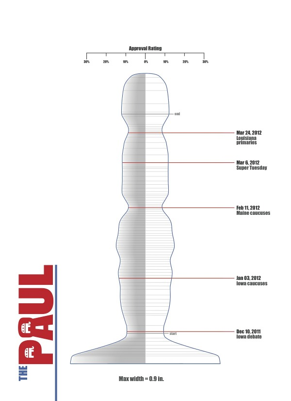 paul butt plug